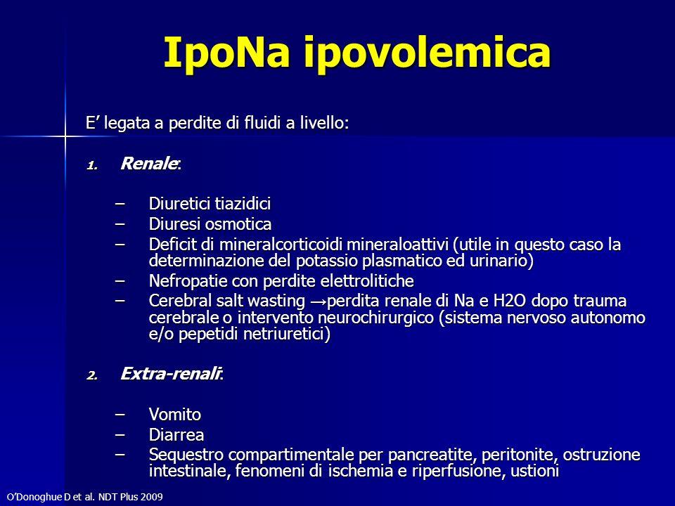 IpoNa ipovolemica E legata a perdite di fluidi a livello: 1. Renale: –Diuretici tiazidici –Diuresi osmotica –Deficit di mineralcorticoidi mineraloatti