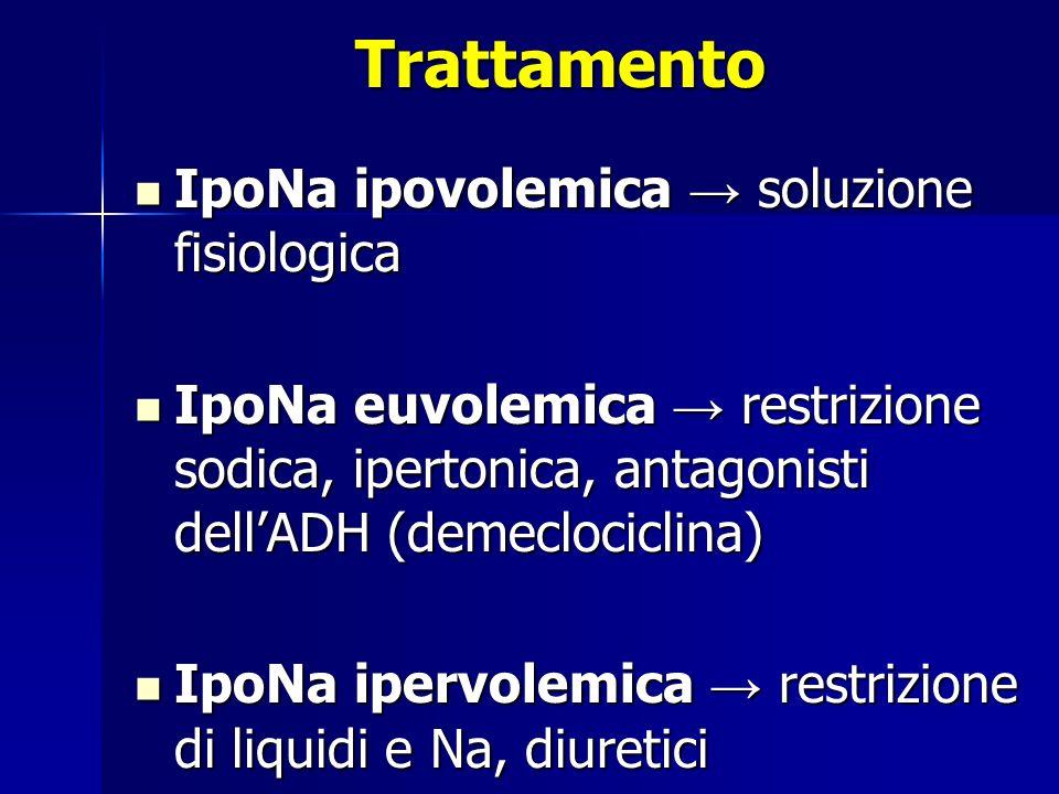 Trattamento IpoNa ipovolemica soluzione fisiologica IpoNa ipovolemica soluzione fisiologica IpoNa euvolemica restrizione sodica, ipertonica, antagonis