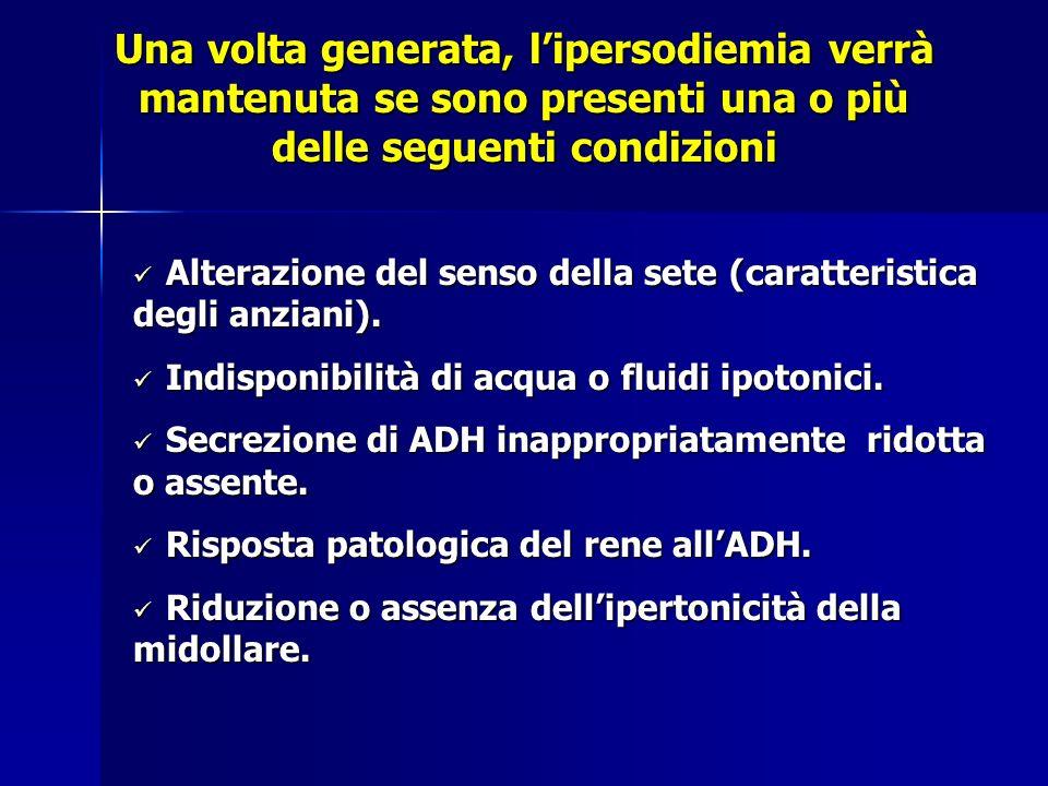 Una volta generata, lipersodiemia verrà mantenuta se sono presenti una o più delle seguenti condizioni Alterazione del senso della sete (caratteristic