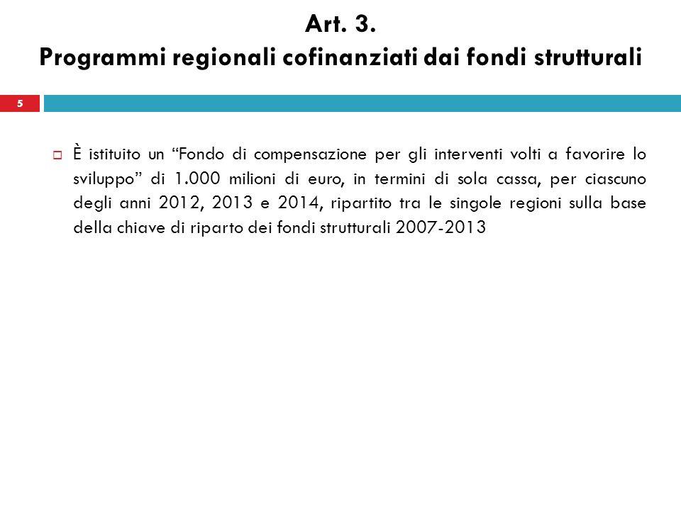 5 Art. 3. Programmi regionali cofinanziati dai fondi strutturali È istituito un Fondo di compensazione per gli interventi volti a favorire lo sviluppo