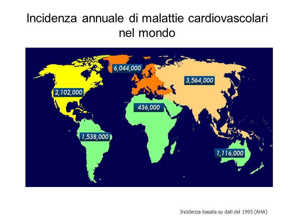 Incidenza annuale di malattie cardiovascolari nel mondo Incidenza basata su dati del 1995 (AHA)