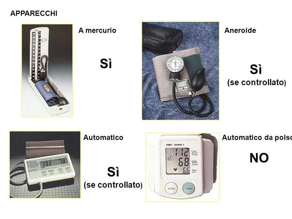 APPARECCHI A mercurio Sì Automatico da polso NO Automatico Sì (se controllato ) Aneroide Sì (se controllato )