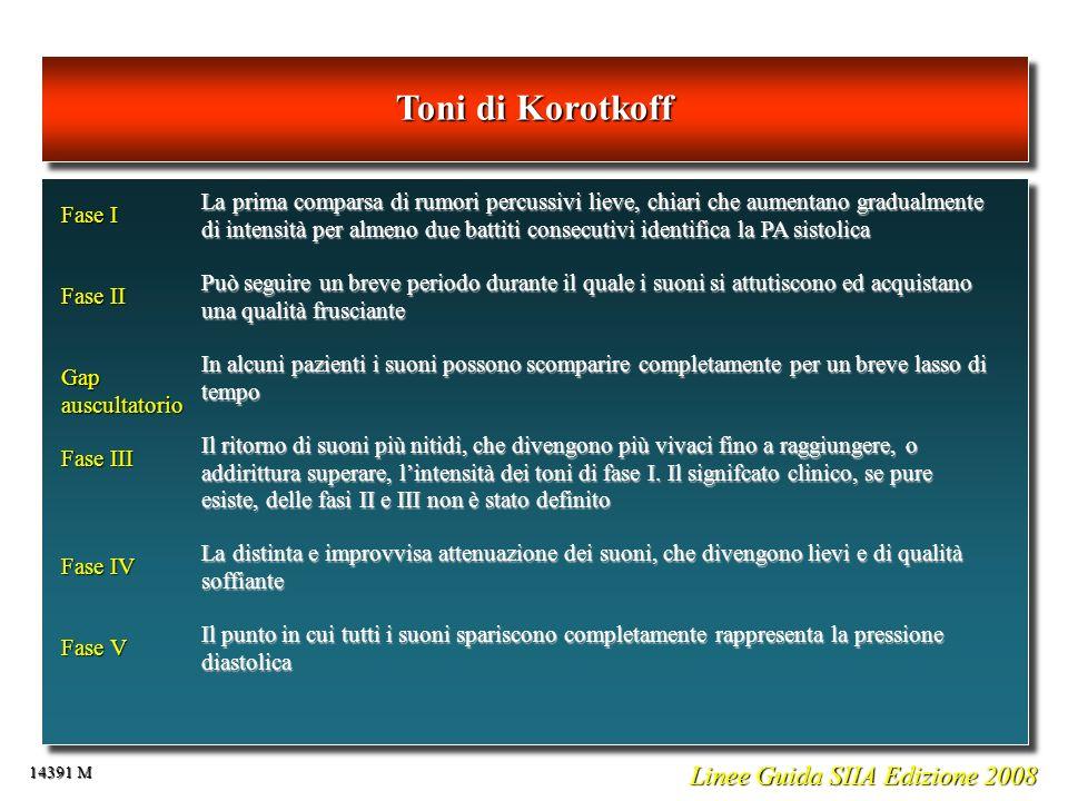 Toni di Korotkoff 14391 M Linee Guida SIIA Edizione 2008 Fase I Fase II Gap auscultatorio Fase III Fase IV Fase V La prima comparsa di rumori percussi
