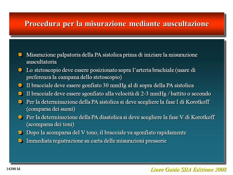 Procedura per la misurazione mediante auscultazione 14390 M Linee Guida SIIA Edizione 2008 Misurazione palpatoria della PA sistolica prima di iniziare