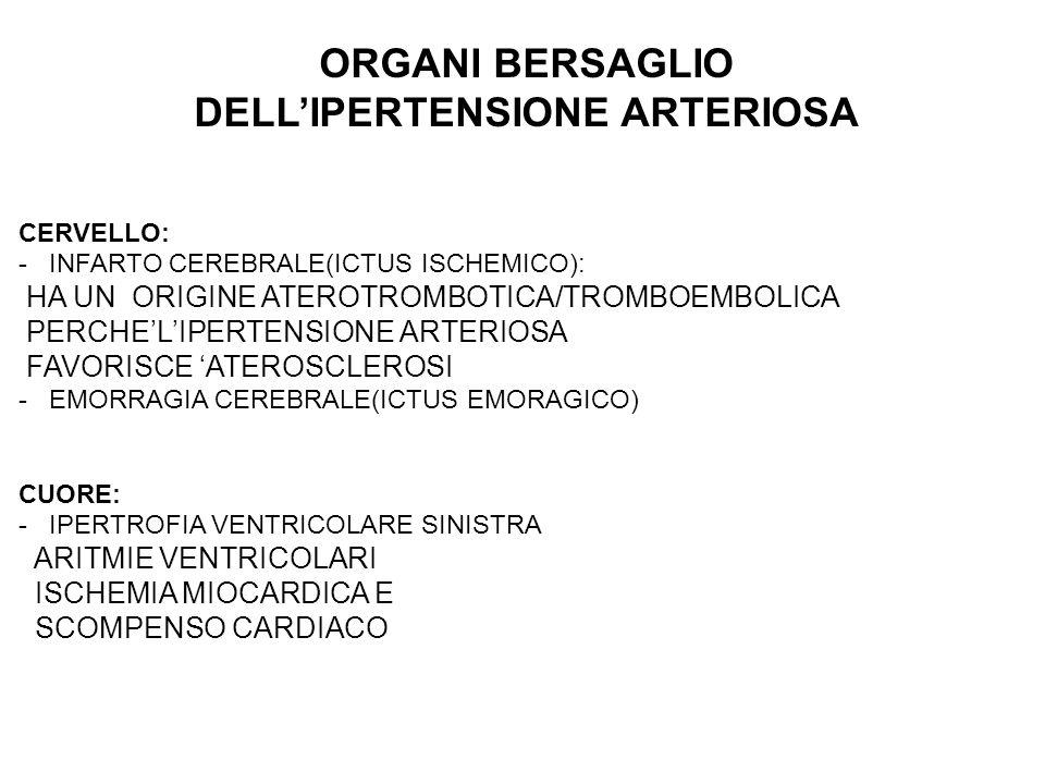 ORGANI BERSAGLIO DELLIPERTENSIONE ARTERIOSA CERVELLO: - INFARTO CEREBRALE(ICTUS ISCHEMICO): HA UN ORIGINE ATEROTROMBOTICA/TROMBOEMBOLICA PERCHELIPERTE