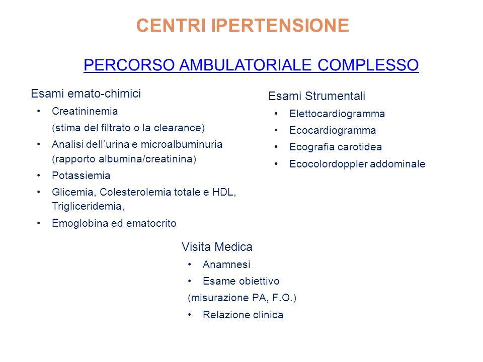 CENTRI IPERTENSIONE PERCORSO AMBULATORIALE COMPLESSO Esami emato-chimici Creatininemia (stima del filtrato o la clearance) Analisi dellurina e microal