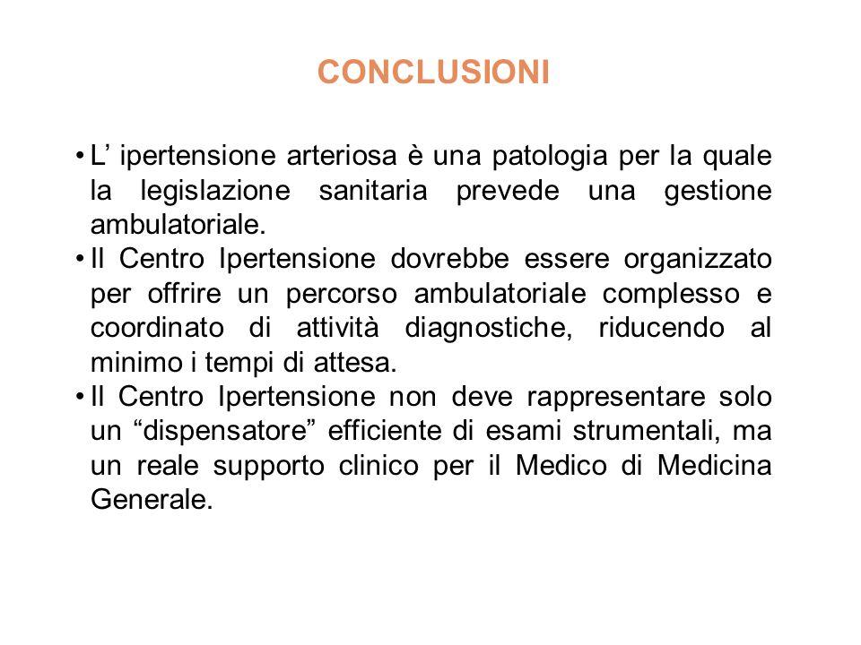 CONCLUSIONI L ipertensione arteriosa è una patologia per la quale la legislazione sanitaria prevede una gestione ambulatoriale. Il Centro Ipertensione