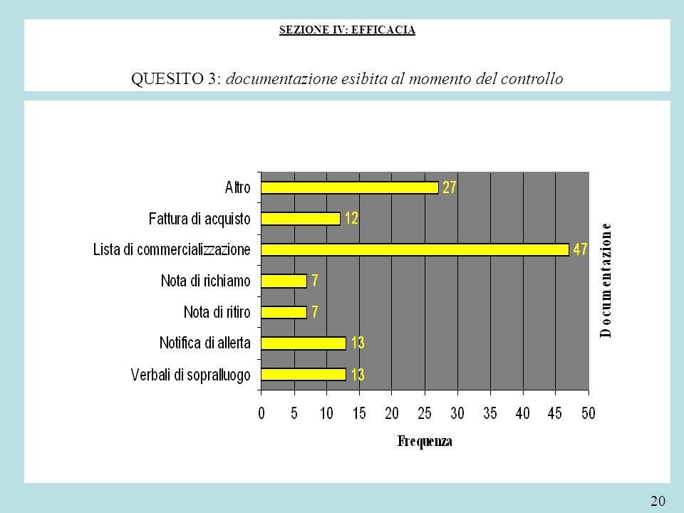 SEZIONE IV: EFFICACIA QUESITO 3: documentazione esibita al momento del controllo 20
