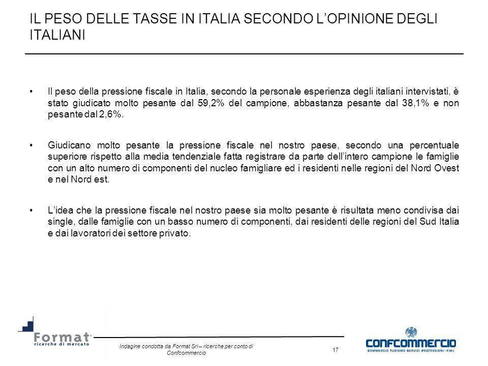Indagine condotta da Format Srl – ricerche per conto di Confcommercio 17 IL PESO DELLE TASSE IN ITALIA SECONDO LOPINIONE DEGLI ITALIANI Il peso della
