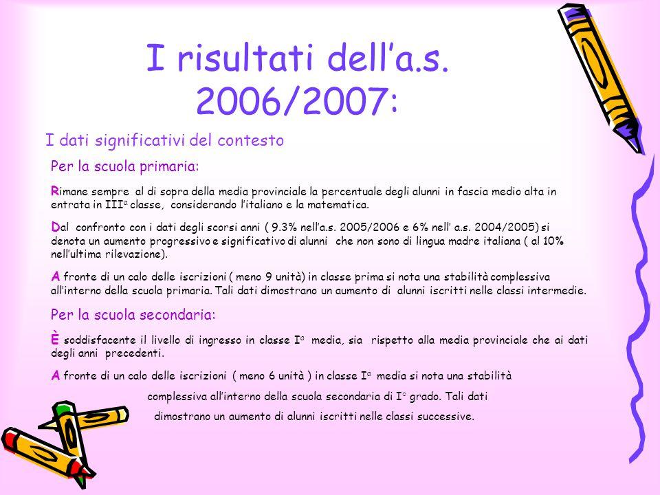 I risultati della.s. 2006/2007: I dati significativi del contesto Per la scuola primaria: R imane sempre al di sopra della media provinciale la percen