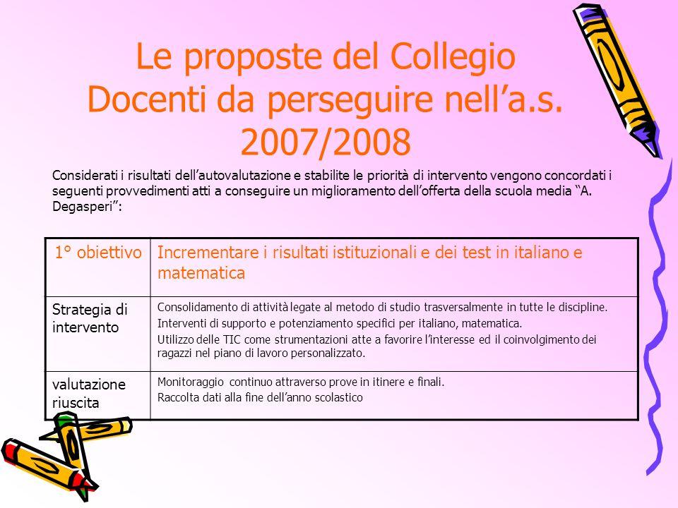 Le proposte del Collegio Docenti da perseguire nella.s. 2007/2008 Considerati i risultati dellautovalutazione e stabilite le priorità di intervento ve