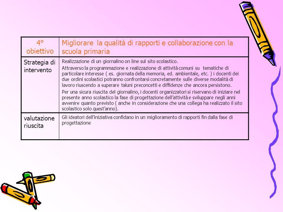 4° obiettivo Migliorare la qualità di rapporti e collaborazione con la scuola primaria Strategia di intervento Realizzazione di un giornalino on line