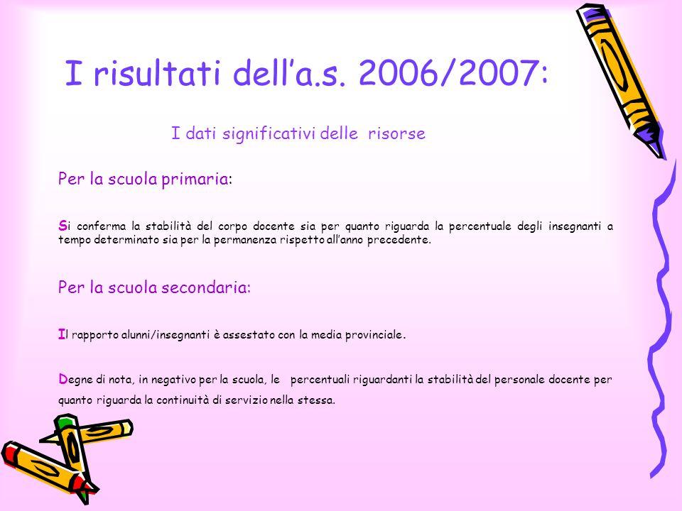 I risultati della.s. 2006/2007: I dati significativi delle risorse Per la scuola primaria: S i conferma la stabilità del corpo docente sia per quanto