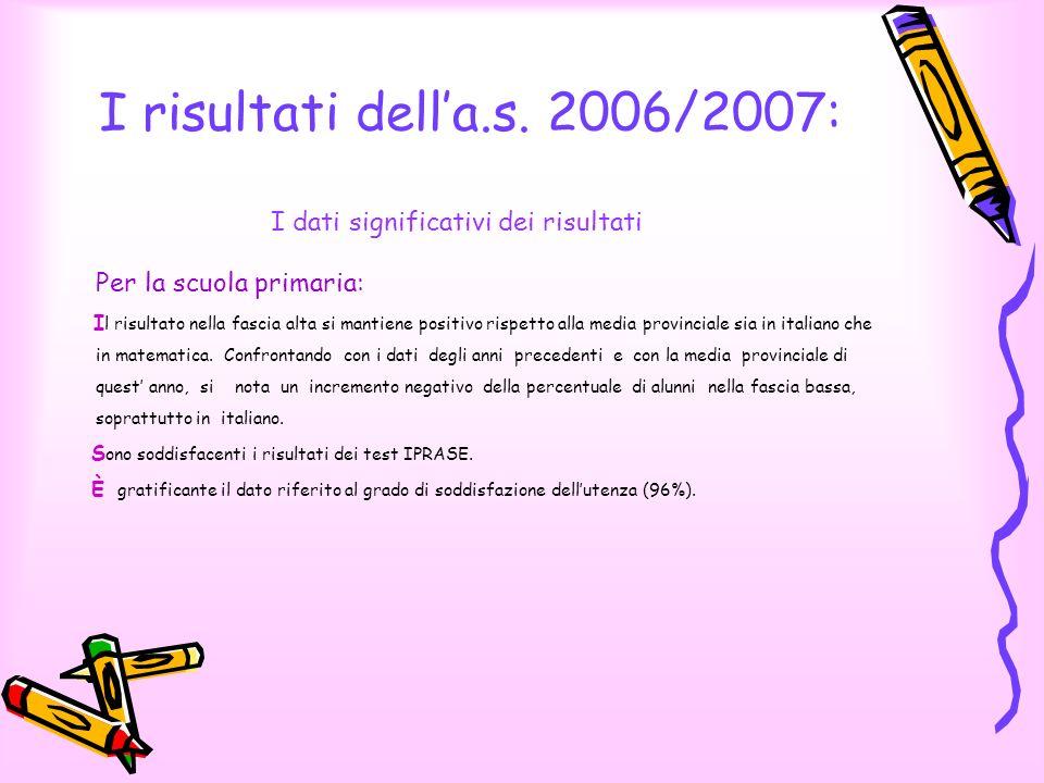 I risultati della.s. 2006/2007: I dati significativi dei risultati Per la scuola primaria: I l risultato nella fascia alta si mantiene positivo rispet