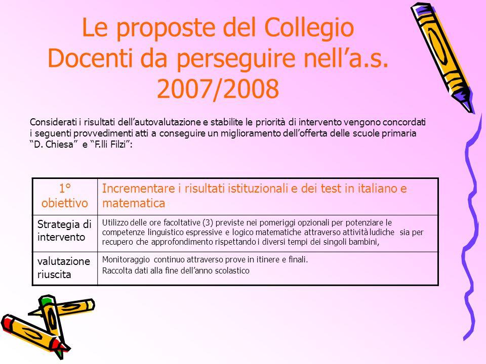 Le proposte del Collegio Docenti da perseguire nella.s. 2007/2008 1° obiettivo Incrementare i risultati istituzionali e dei test in italiano e matemat