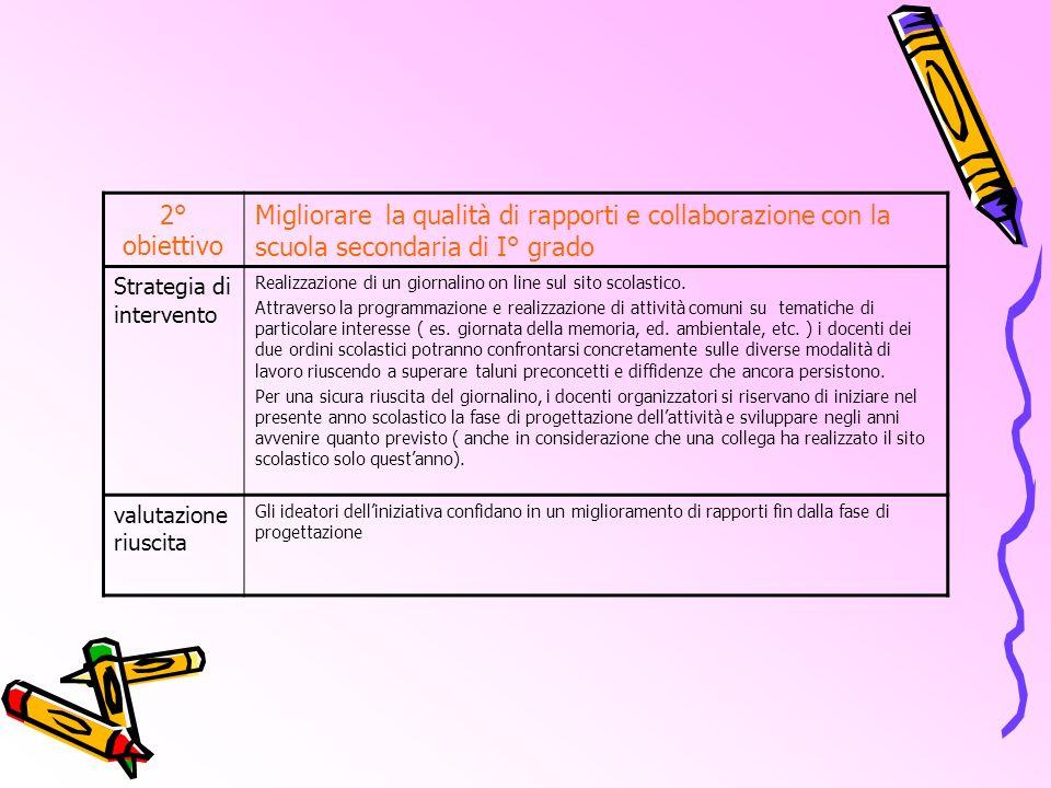 2° obiettivo Migliorare la qualità di rapporti e collaborazione con la scuola secondaria di I° grado Strategia di intervento Realizzazione di un giorn