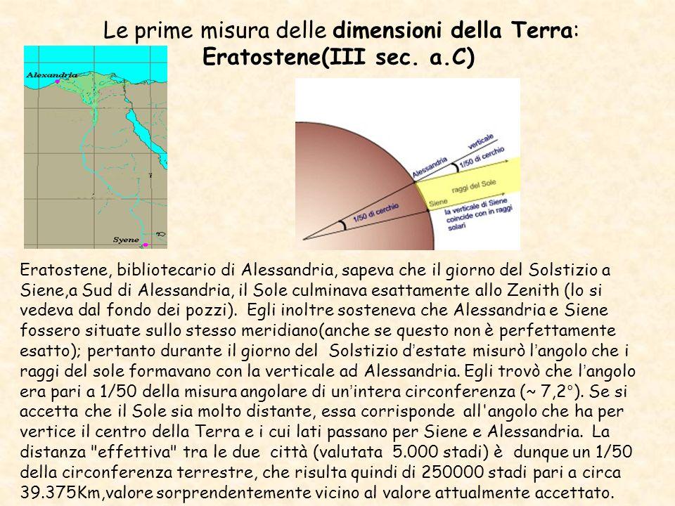 Le prime misura delle dimensioni della Terra: Eratostene(III sec. a.C) Eratostene, bibliotecario di Alessandria, sapeva che il giorno del Solstizio a