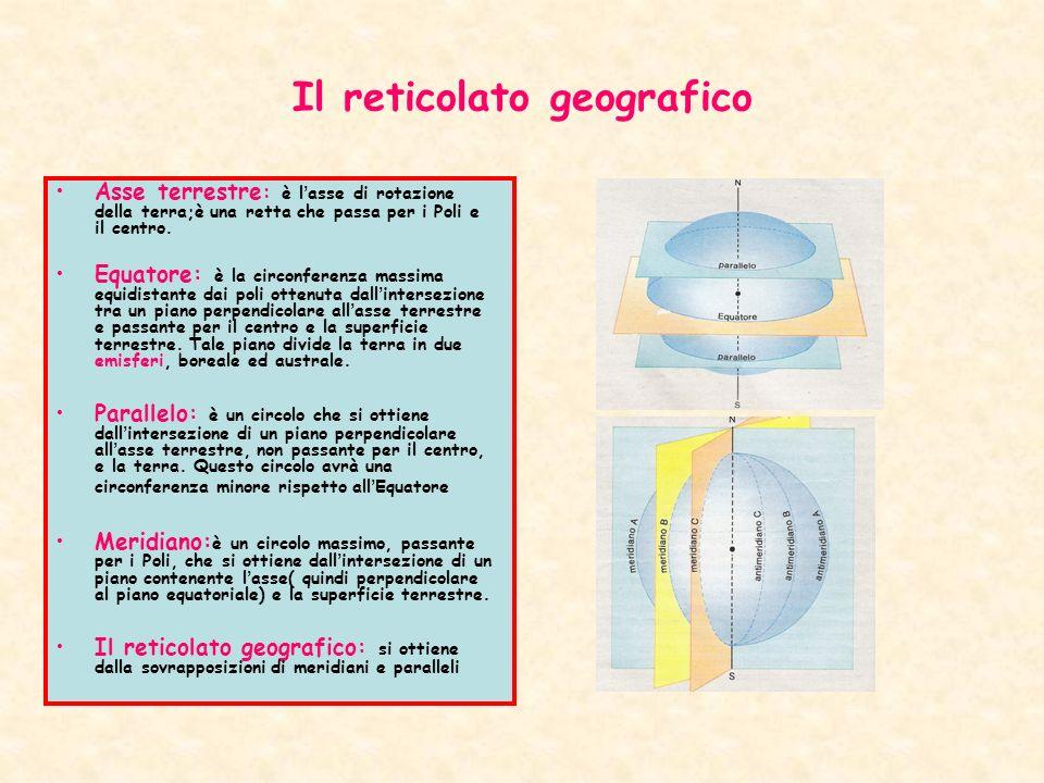 Il reticolato geografico Asse terrestre : è lasse di rotazione della terra;è una retta che passa per i Poli e il centro. Equatore: è la circonferenza