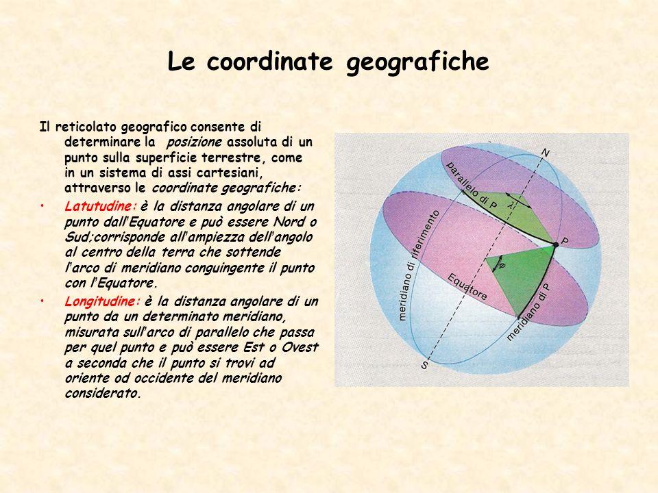 Le coordinate geografiche Il reticolato geografico consente di determinare la posizione assoluta di un punto sulla superficie terrestre, come in un si