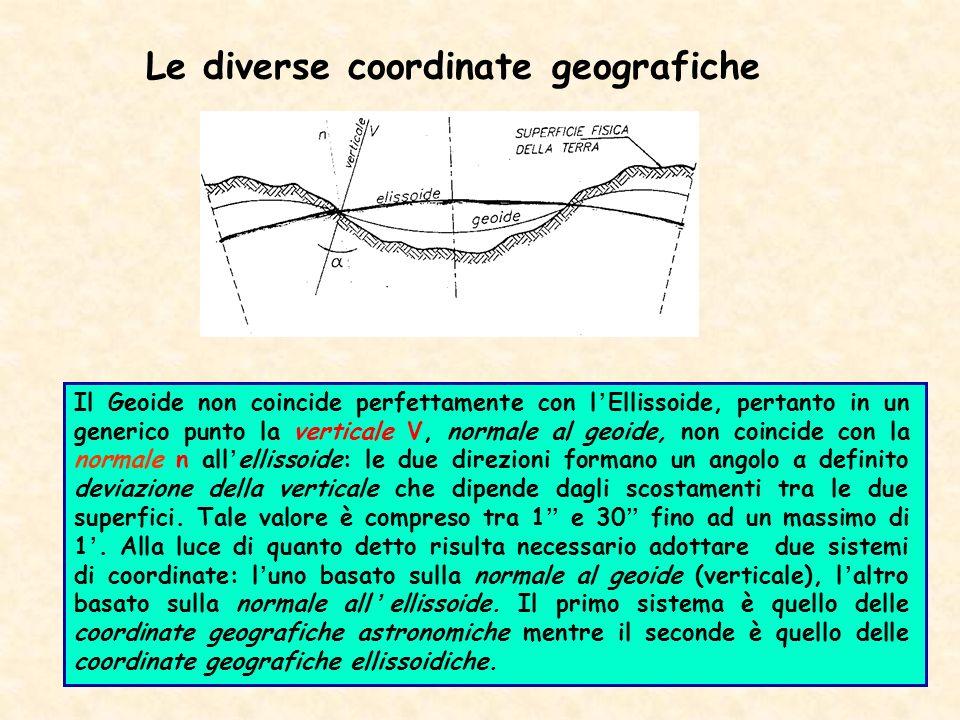 Le diverse coordinate geografiche Il Geoide non coincide perfettamente con lEllissoide, pertanto in un generico punto la verticale V, normale al geoid