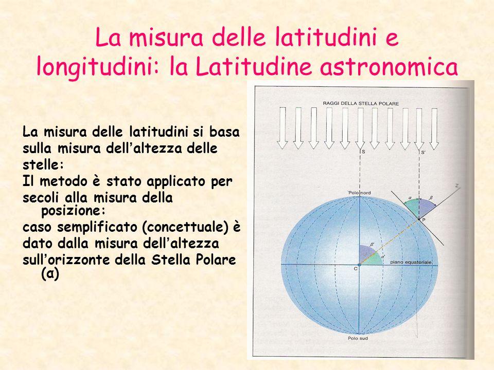 La misura delle latitudini e longitudini: la Latitudine astronomica La misura delle latitudini si basa sulla misura dellaltezza delle stelle: Il metod