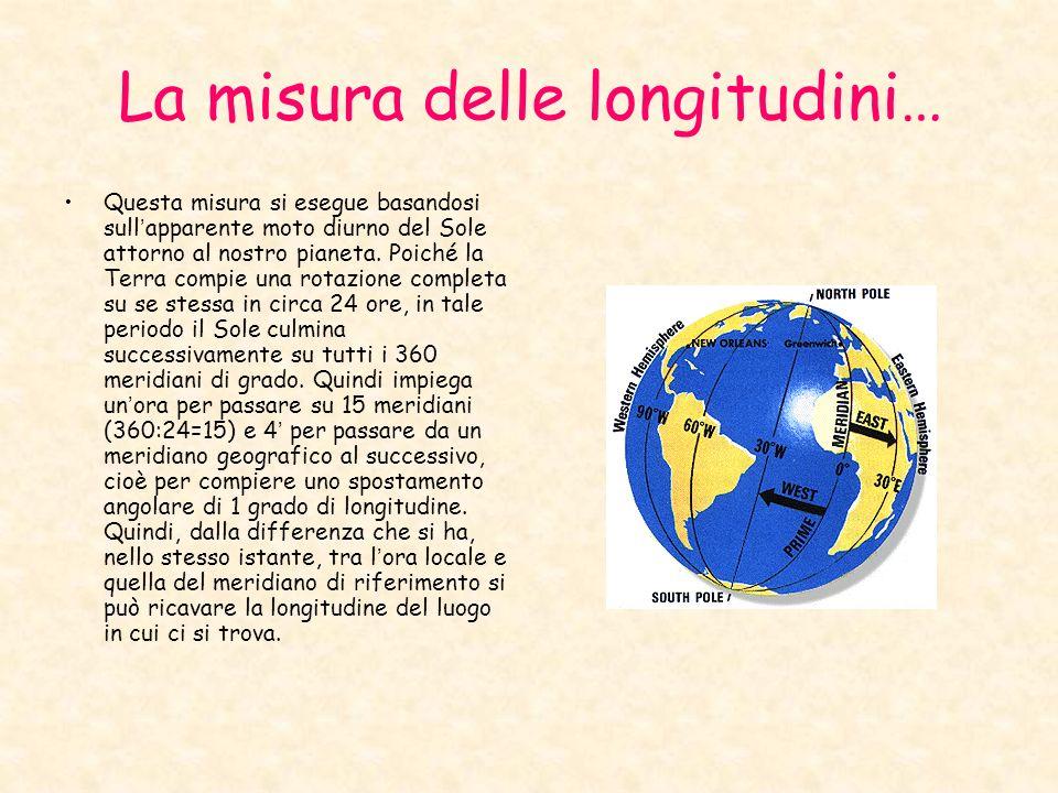 La misura delle longitudini… Questa misura si esegue basandosi sullapparente moto diurno del Sole attorno al nostro pianeta. Poiché la Terra compie un