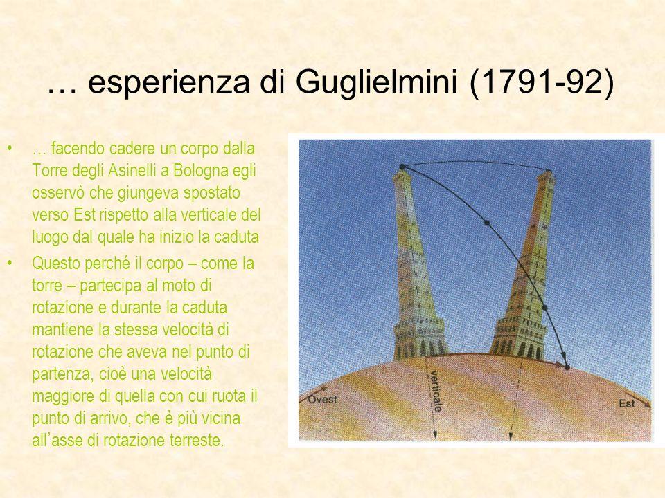 … esperienza di Guglielmini (1791-92) … facendo cadere un corpo dalla Torre degli Asinelli a Bologna egli osservò che giungeva spostato verso Est risp