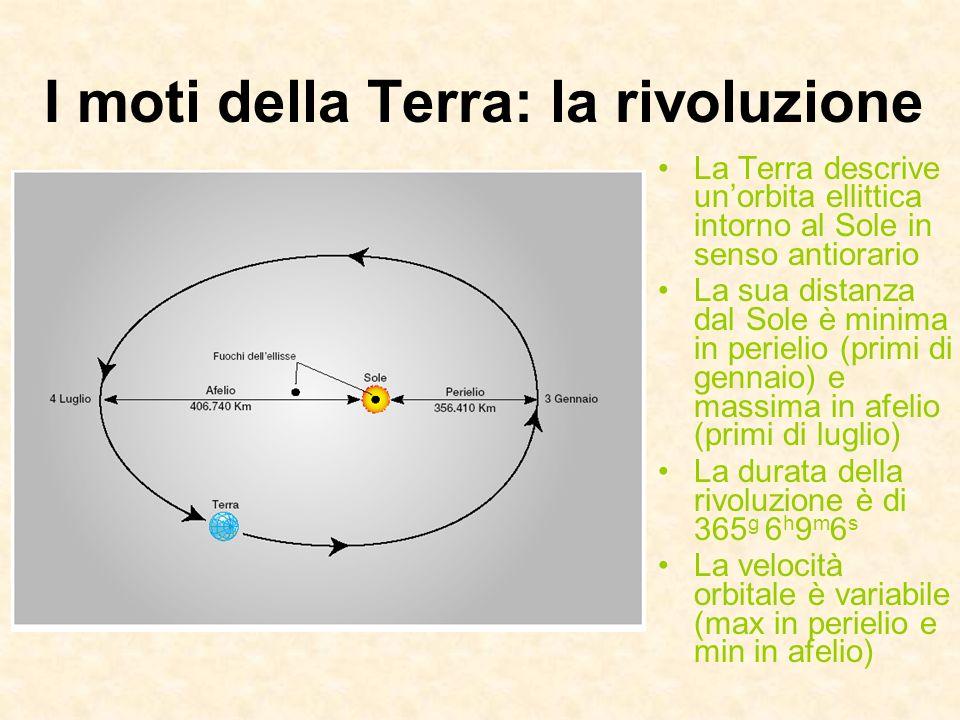 I moti della Terra: la rivoluzione La Terra descrive unorbita ellittica intorno al Sole in senso antiorario La sua distanza dal Sole è minima in perie