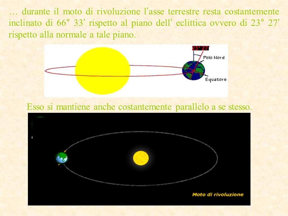 … durante il moto di rivoluzione l asse terrestre resta costantemente inclinato di 66° 33 rispetto al piano dell eclittica ovvero di 23° 27 rispetto a