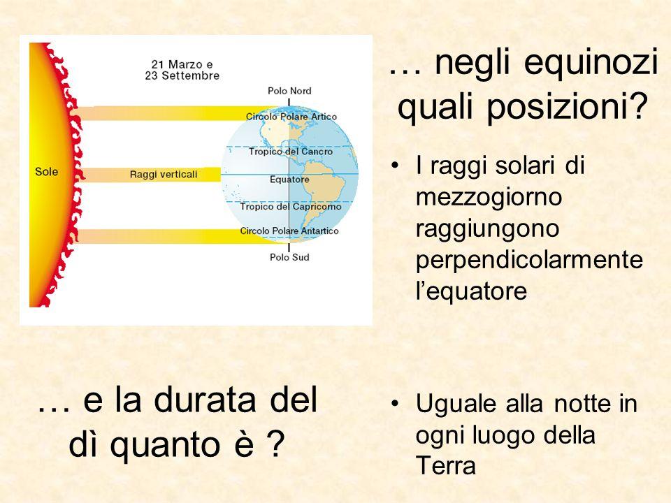 … negli equinozi quali posizioni? I raggi solari di mezzogiorno raggiungono perpendicolarmente lequatore Uguale alla notte in ogni luogo della Terra …