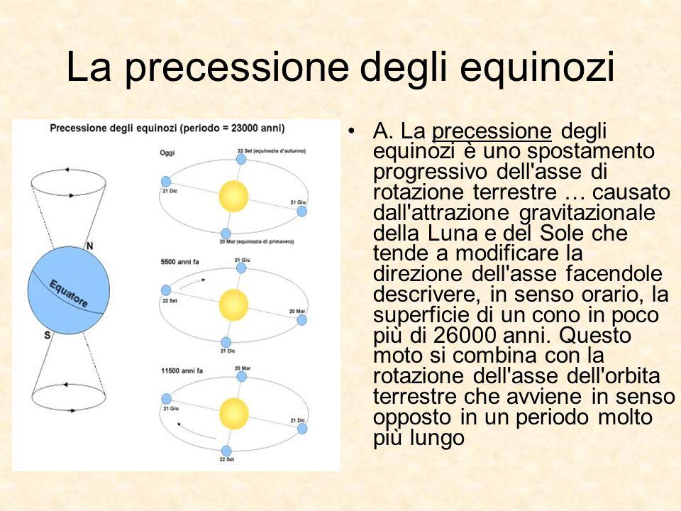 La precessione degli equinozi A. La precessione degli equinozi è uno spostamento progressivo dell'asse di rotazione terrestre … causato dall'attrazion