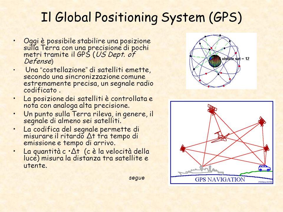 Il Global Positioning System (GPS) Oggi è possibile stabilire una posizione sulla Terra con una precisione di pochi metri tramite il GPS (US Dept. of