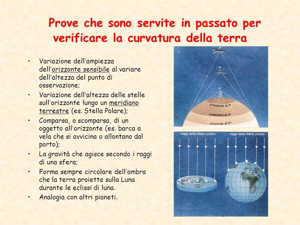 Il Global Positioning System (GPS) Oggi è possibile stabilire una posizione sulla Terra con una precisione di pochi metri tramite il GPS (US Dept.