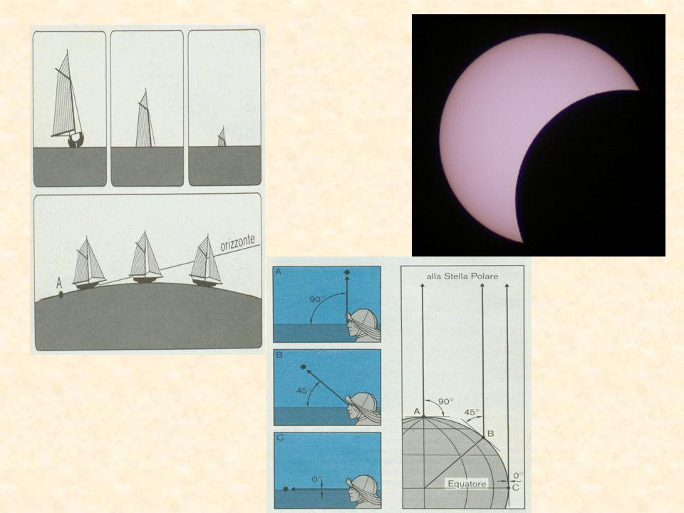 GPS: schema del metodo (trilateration) La distanza del punto da un satellite restringe la sua posizione ad una superficie sferica.