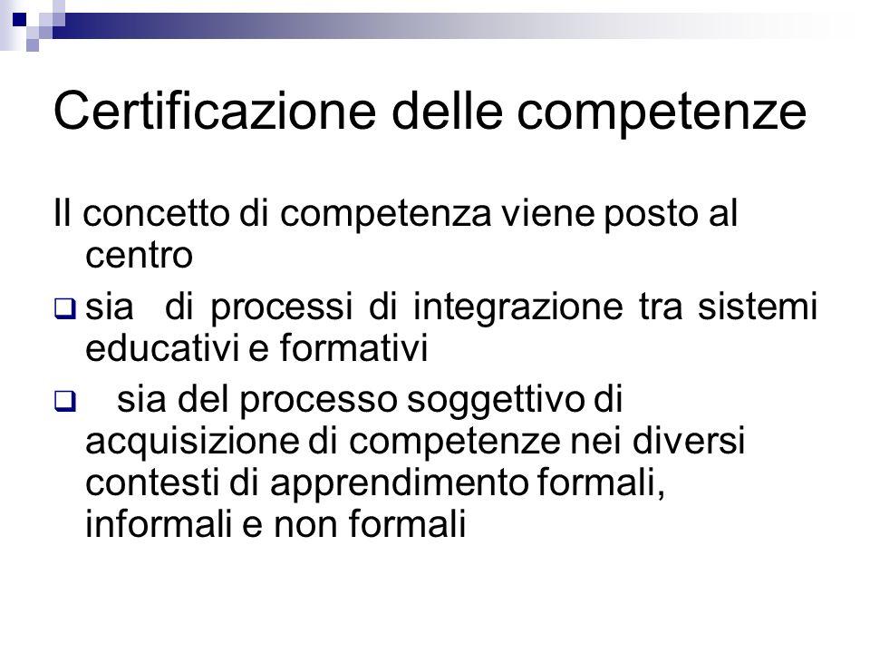 Certificazione delle competenze Il concetto di competenza viene posto al centro sia di processi di integrazione tra sistemi educativi e formativi sia del processo soggettivo di acquisizione di competenze nei diversi contesti di apprendimento formali, informali e non formali