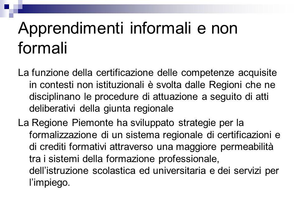 Apprendimenti informali e non formali La funzione della certificazione delle competenze acquisite in contesti non istituzionali è svolta dalle Regioni
