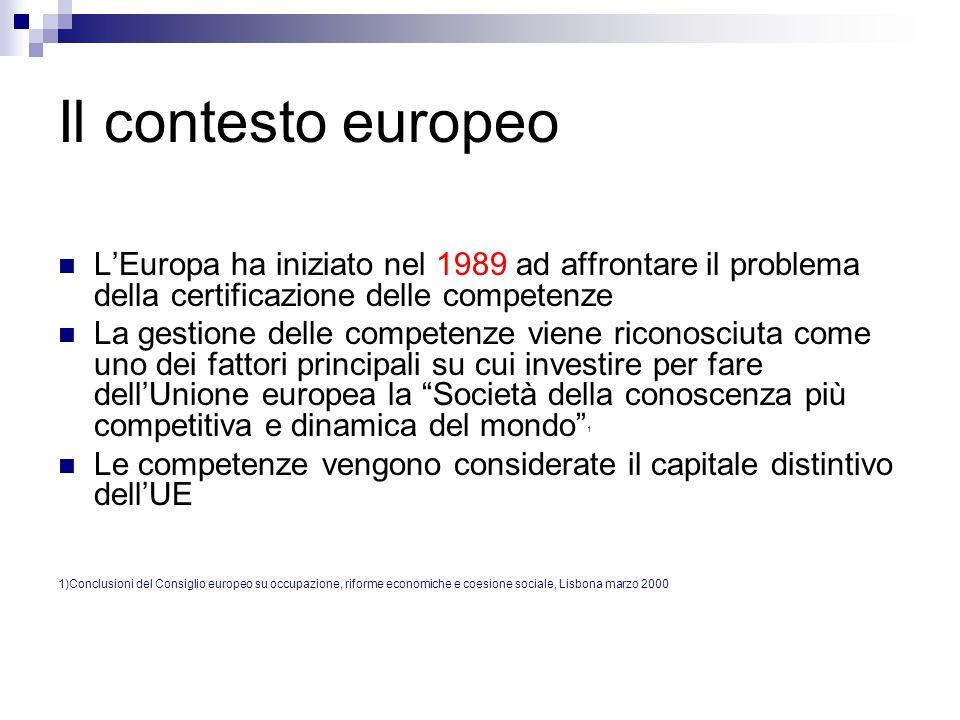 Il contesto europeo LEuropa ha iniziato nel 1989 ad affrontare il problema della certificazione delle competenze La gestione delle competenze viene riconosciuta come uno dei fattori principali su cui investire per fare dellUnione europea la Società della conoscenza più competitiva e dinamica del mondo 1 Le competenze vengono considerate il capitale distintivo dellUE 1)Conclusioni del Consiglio europeo su occupazione, riforme economiche e coesione sociale, Lisbona marzo 2000