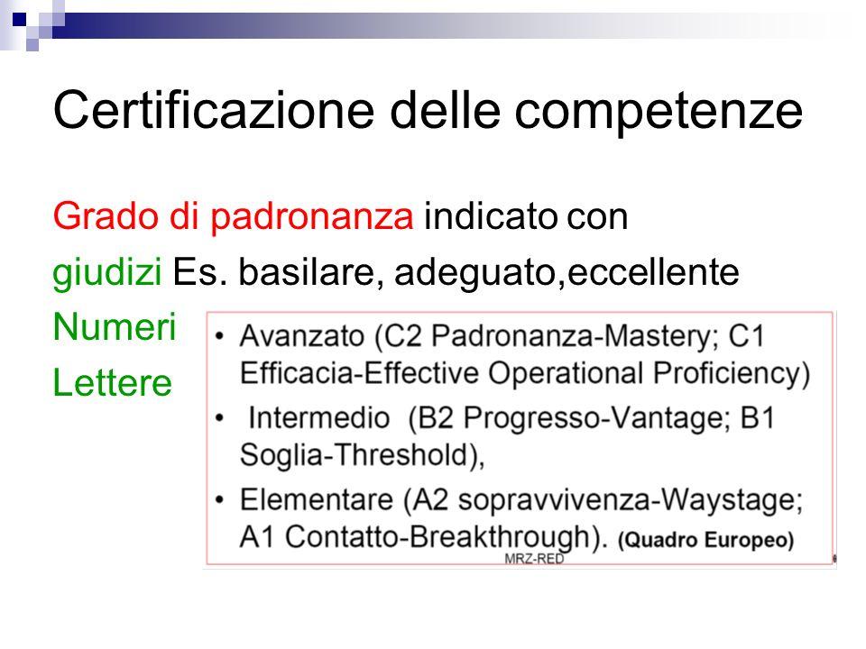 Certificazione delle competenze Grado di padronanza indicato con giudizi Es.