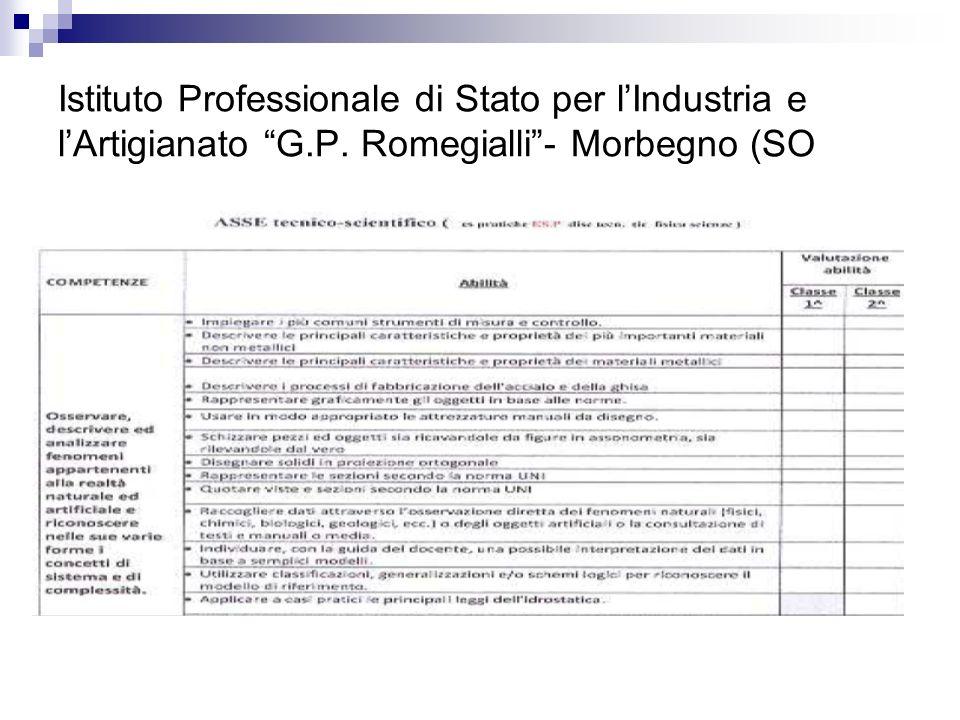 Istituto Professionale di Stato per lIndustria e lArtigianato G.P. Romegialli- Morbegno (SO