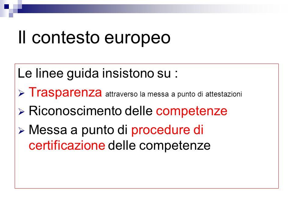 Il contesto europeo Lobiettivo da raggiungere è la realizzazione di un sistema di accreditamento delle competenze al fine del riconoscimento formale, per ogni individuo, del proprio patrimonio di competenze,abilità e conoscenze le linee guida per la definizione di standard per la certificazione sono state stabilite dalla Commissione delle Comunità Europea (Bruxelles giugno 2002)