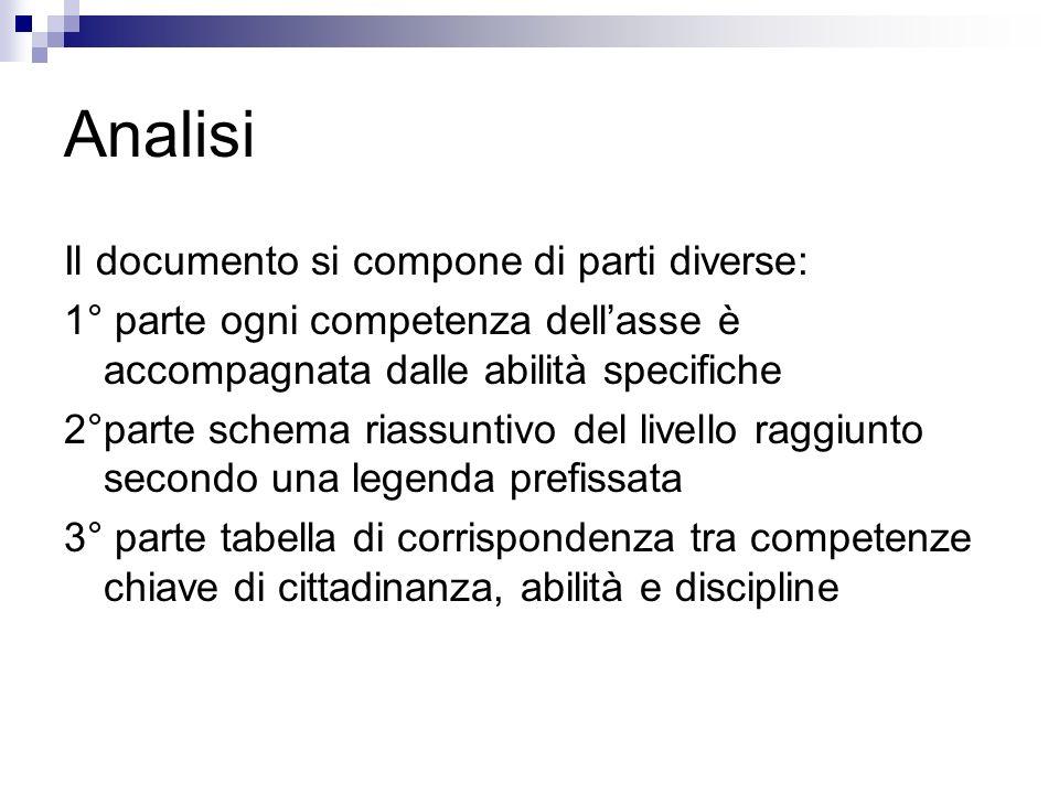 Analisi Il documento si compone di parti diverse: 1° parte ogni competenza dellasse è accompagnata dalle abilità specifiche 2°parte schema riassuntivo