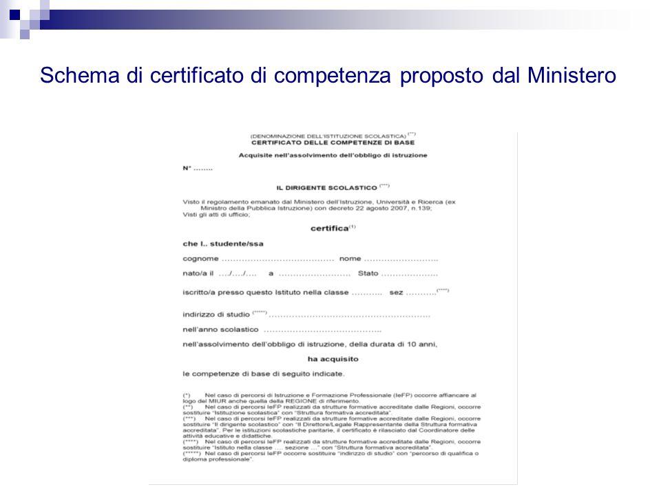 Schema di certificato di competenza proposto dal Ministero
