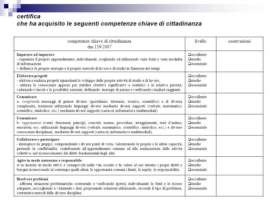 certifica che ha acquisito le seguenti competenze chiave di cittadinanza competenze chiave di cittadinanza dm 139/2007 livelloosservazioni Imparare ad