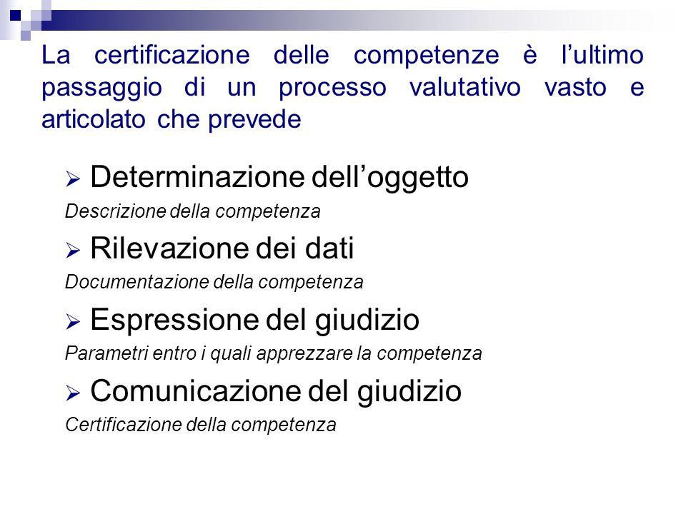 La certificazione delle competenze è lultimo passaggio di un processo valutativo vasto e articolato che prevede Determinazione delloggetto Descrizione della competenza Rilevazione dei dati Documentazione della competenza Espressione del giudizio Parametri entro i quali apprezzare la competenza Comunicazione del giudizio Certificazione della competenza