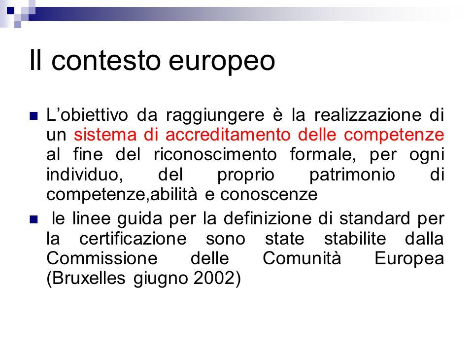 Il contesto europeo Lobiettivo da raggiungere è la realizzazione di un sistema di accreditamento delle competenze al fine del riconoscimento formale,
