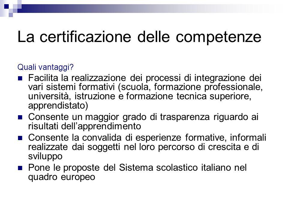 La certificazione delle competenze Quali vantaggi? Facilita la realizzazione dei processi di integrazione dei vari sistemi formativi (scuola, formazio