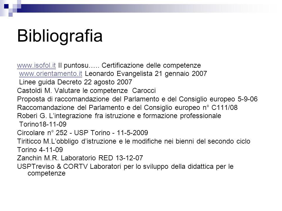 Bibliografia www.isofol.itwww.isofol.it Il puntosu….. Certificazione delle competenze www.orientamento.it Leonardo Evangelista 21 gennaio 2007www.orie