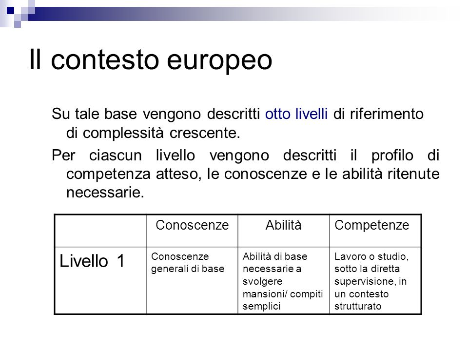 Il contesto europeo Su tale base vengono descritti otto livelli di riferimento di complessità crescente. Per ciascun livello vengono descritti il prof