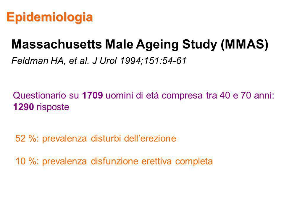 Epidemiologia Massachusetts Male Ageing Study (MMAS) Feldman HA, et al. J Urol 1994;151:54-61 Questionario su 1709 uomini di età compresa tra 40 e 70