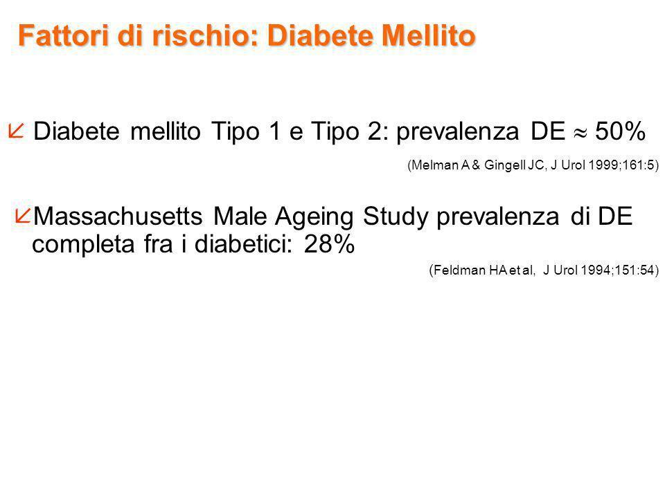Fattori di rischio: Diabete Mellito Diabete mellito Tipo 1 e Tipo 2: prevalenza DE 50% (Melman A & Gingell JC, J Urol 1999;161:5) Massachusetts Male A